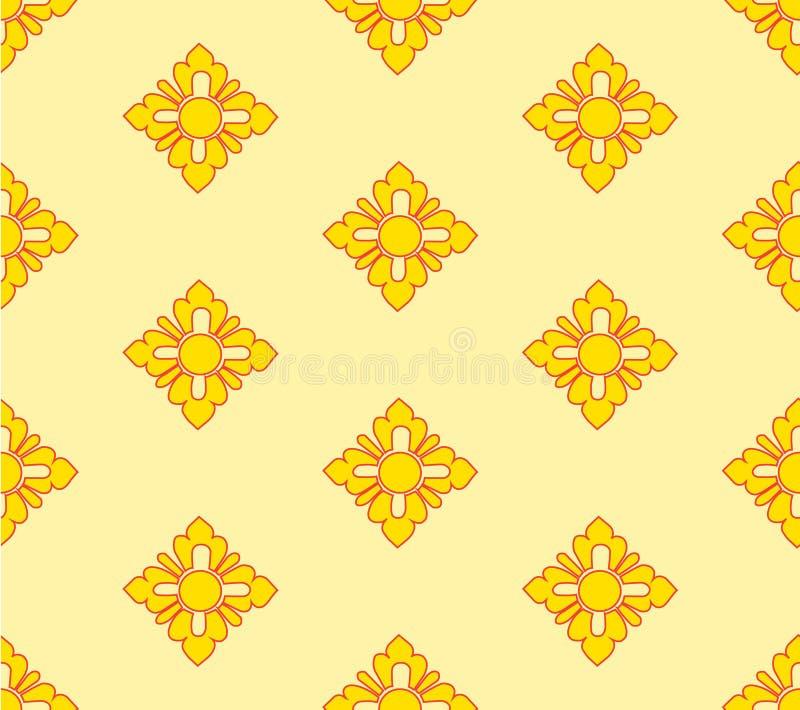 Fundo amarelo e alaranjado do teste padrão de Tailândia imagem de stock royalty free