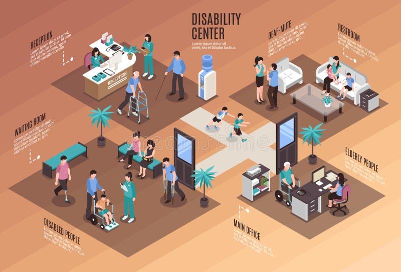 Fundo conceptual do centro da inabilidade ilustração royalty free