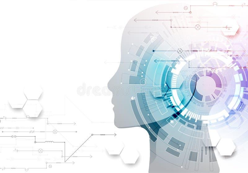 Fundo criativo do conceito do cérebro Conce da inteligência artificial ilustração royalty free