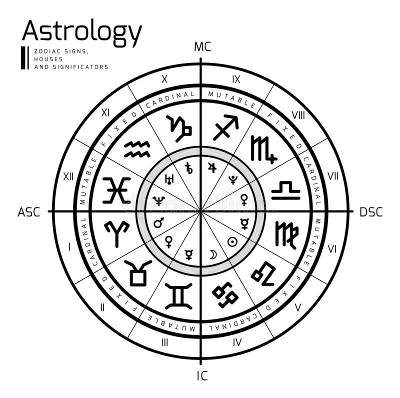 Fundo da astrologia ilustração royalty free