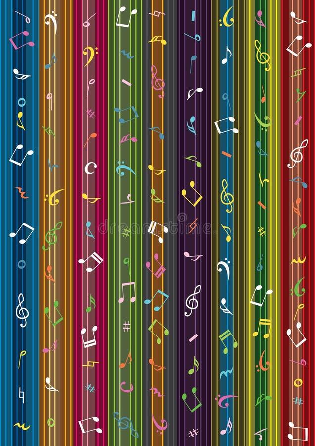 Fundo da cortina da listra da nota da música ilustração stock