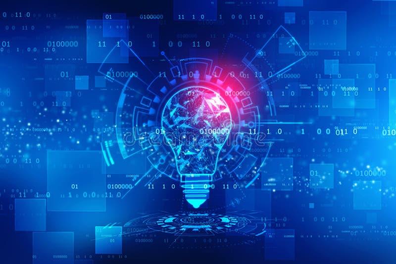 Fundo da inteligência artificial, fundo da inovação
