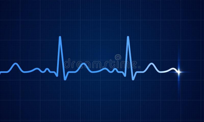 Fundo de tela do vetor do pulso do cardiograma do coração ilustração stock