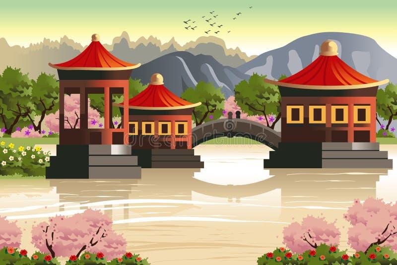 Fundo de templos chineses ilustração do vetor
