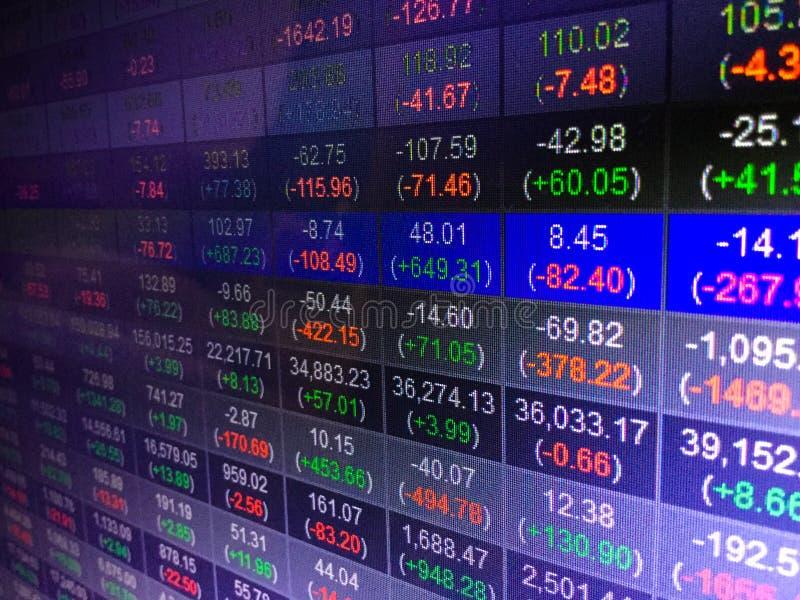 Fundo do conceito da placa de exposição do mercado de valores de ação fotografia de stock royalty free