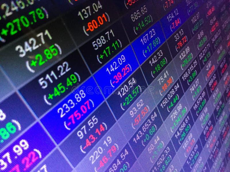 Fundo do conceito da placa de exposição do mercado de valores de ação fotos de stock