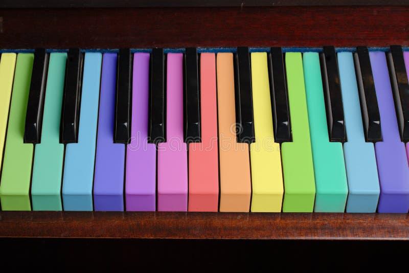 Fundo do piano do arco-íris fotos de stock