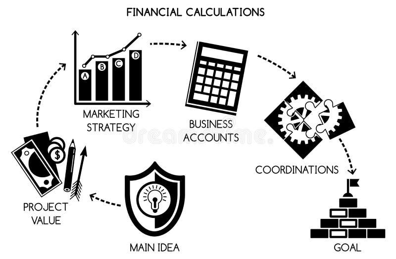 Fundo financeiro do conceito dos cálculos, estilo simples ilustração stock