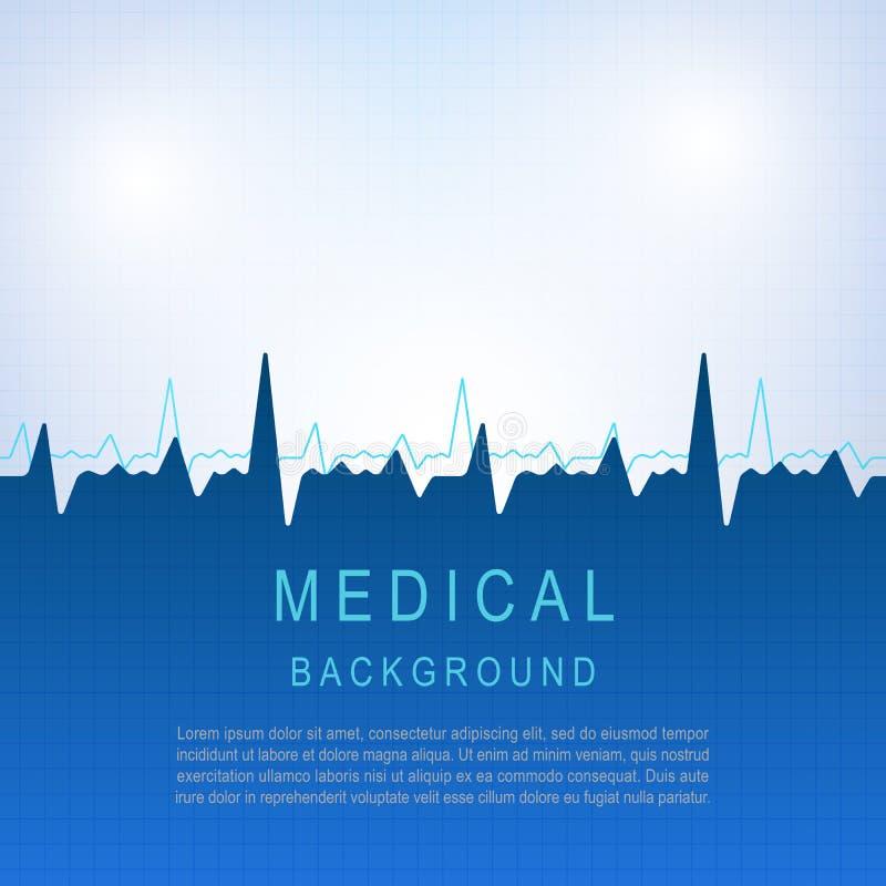 Fundo médico do vetor dos cuidados médicos com cardiograma do coração ilustração royalty free