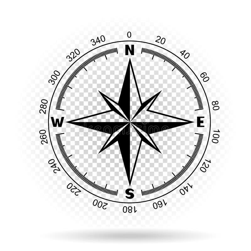Fundo transparente dos sentidos do compasso ilustração royalty free