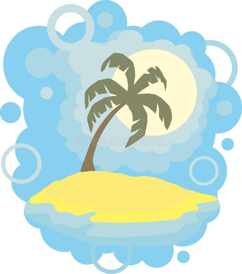 Fundos tropicais