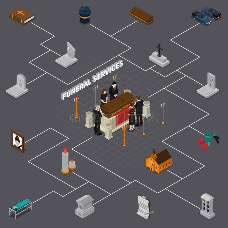 Funeral Services Isometric Flowchart. With sad people and different ritual memorial elements vector illustration royalty free illustration