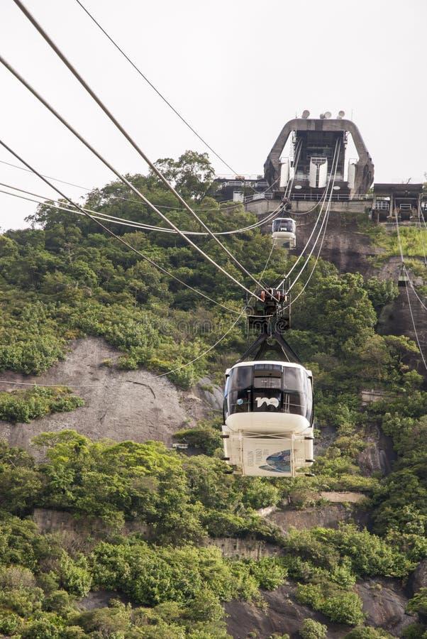 Funiculaire à Sugar Loaf - Rio de Janeiro images libres de droits