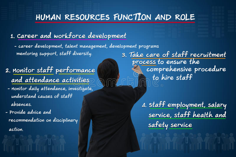Funktion und Rollen der menschlichen Ressource lizenzfreie stockfotografie