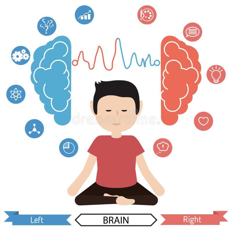 Funktioner för vänster och höger hjärna Fördelar av meditationen stock illustrationer