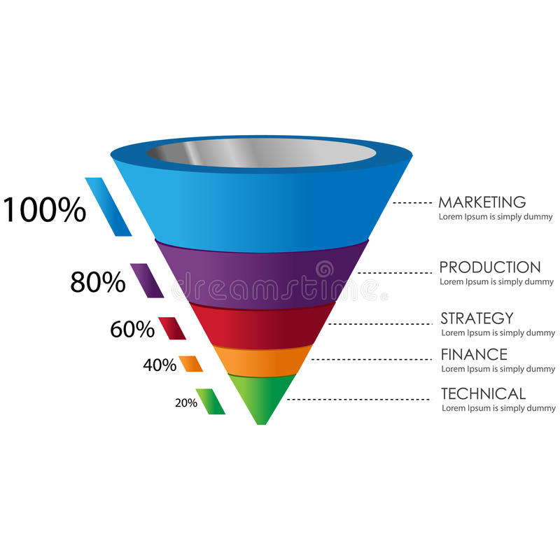 Funnel. 3D Sales Funnel illustration for your data visualisation or business planning, known as sales funnel. Use this illustration to explain your business