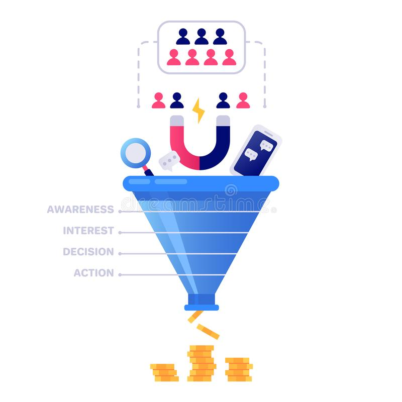 Funnel sales concept. Marketing infographic, sale conversion and lead sales pipeline isolated vector illustration. Funnel sales concept. Marketing infographic stock illustration