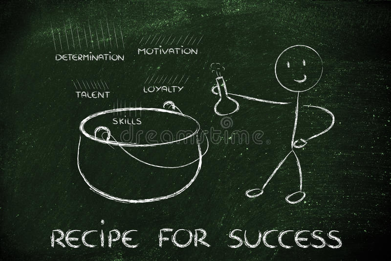Funny Character Creating The Recipe For Success Stock Illustration Illustration Of Priority Genius 39939786