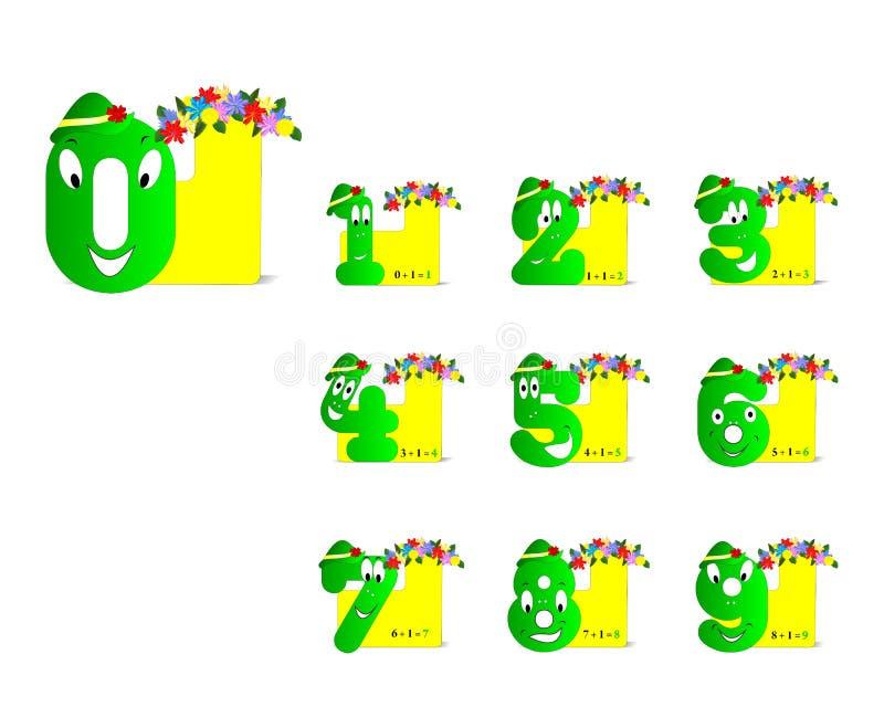 Funny digits, cdr vector