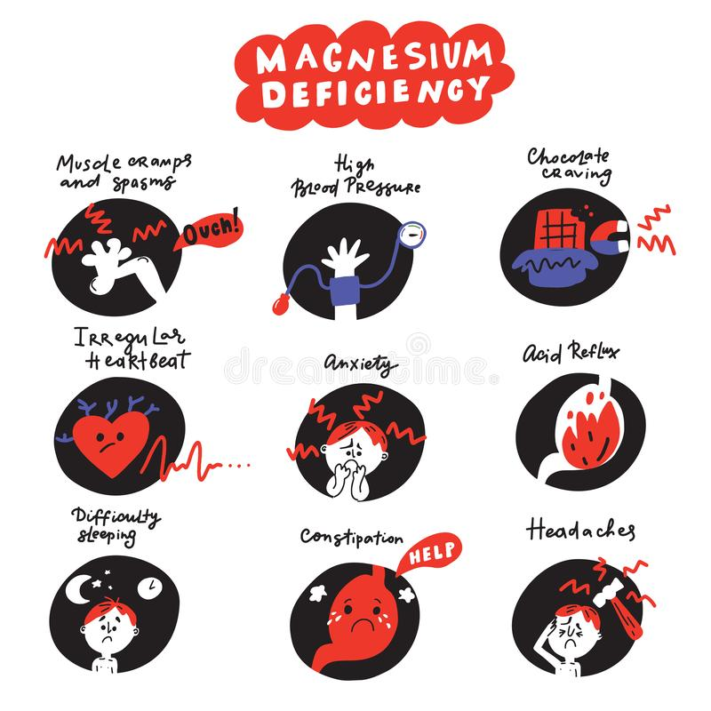 Free Funny Hand Drawn Icons About Magnesium Deficiency Symptoms. Vector. Royalty Free Stock Photography - 137759577