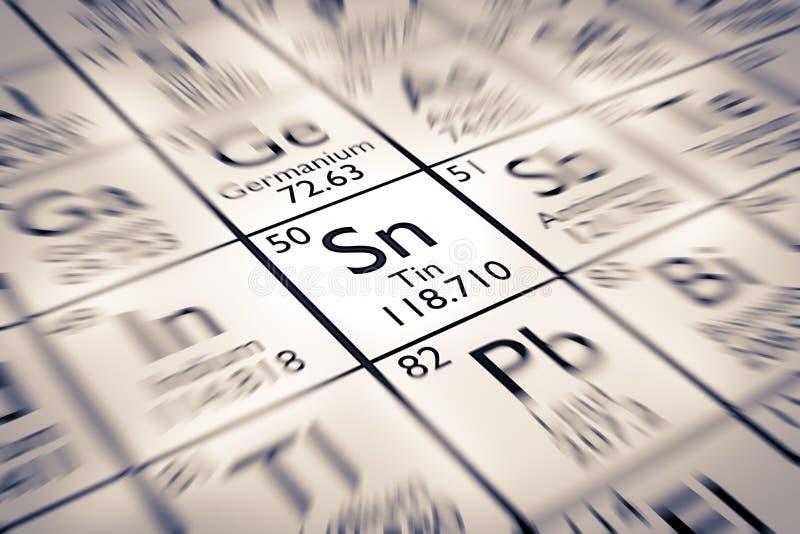 Fuoco su Tin Chemical Element immagini stock libere da diritti