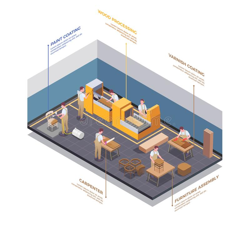 Furniture Production Isometric Composition royalty free illustration