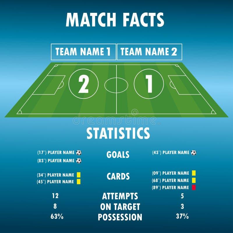 Futbolowe mecz piłkarski statystyki Tablica wyników i plac zabaw ilustracja wektor