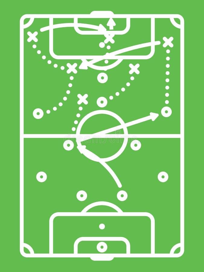 Futbolu, piłki nożnej taktyki stół/ Ataka plan Kreskowa sztuka ilustracja wektor