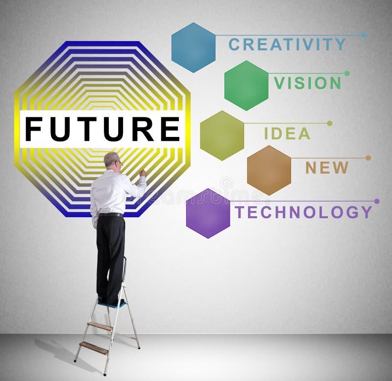 Futur concept dessiné par un homme sur une échelle photographie stock