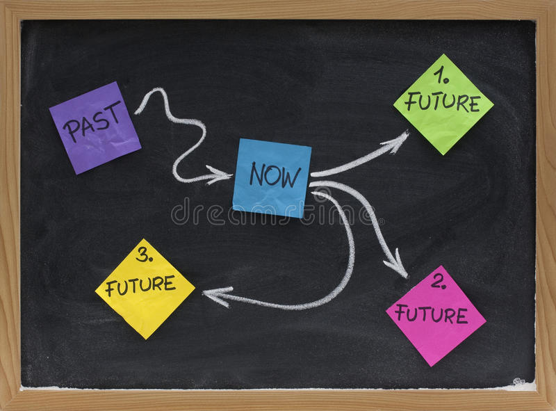 Future choices - alternative paths stock photo