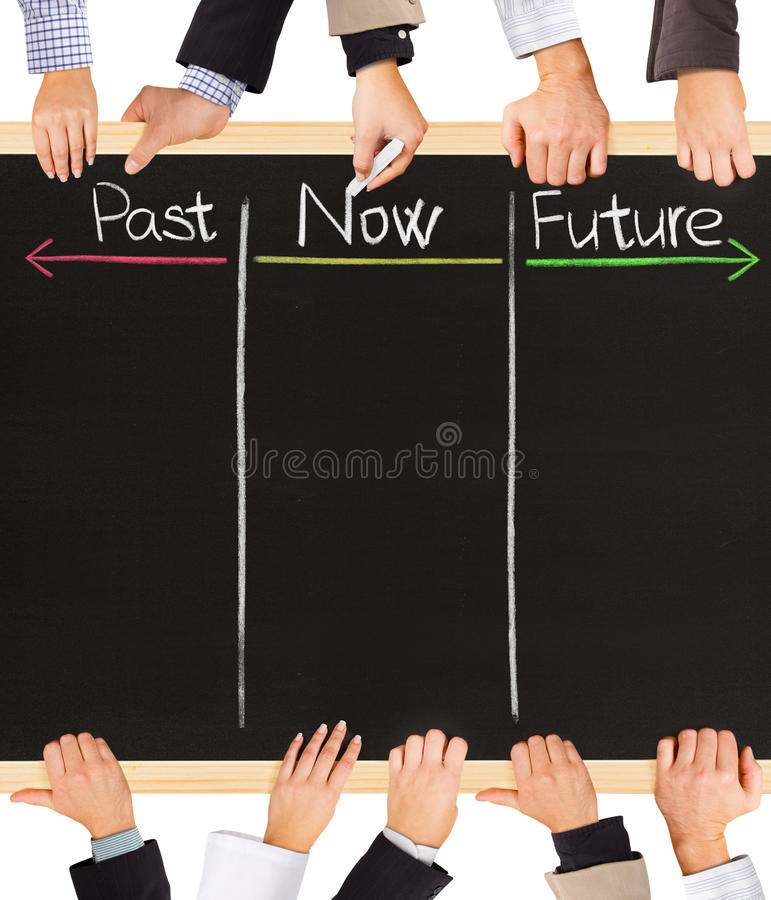 Future, now and Past stock image