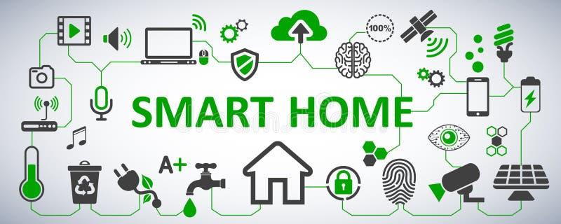 Futuristische Schnittstelle des intelligenten Hausautomationsassistenten Kontrollsystem Innovationstechnologie-Netzkonzept lizenzfreie abbildung
