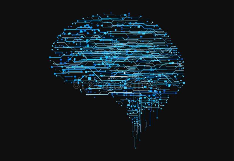 Futuristisches Cybergehirn vektor abbildung