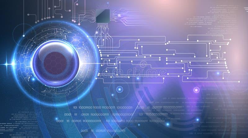Futuristisk bakgrund för abstrakt cyberöga stock illustrationer
