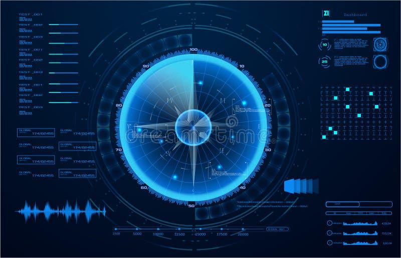 Futuristisk radar Militären navigerar sonar Futuristiskt begrepp HUD, GUI-stil Skärminstrumentbräda, futuristisk cirkel, utrymme royaltyfri illustrationer