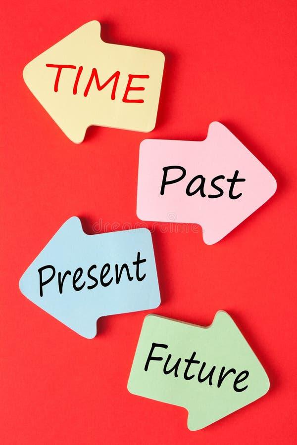 Futuro del presente del pasado del tiempo foto de archivo