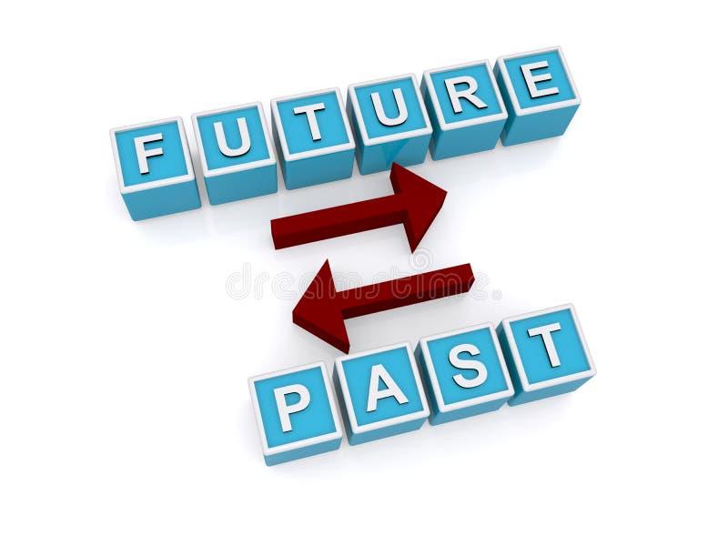 Futuro y pasado libre illustration