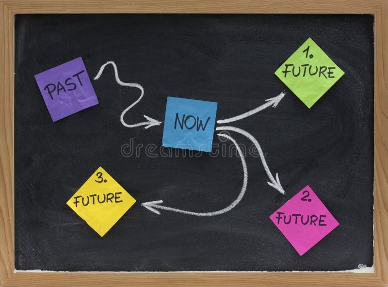 Futurs choix - chemins alternatifs photo stock