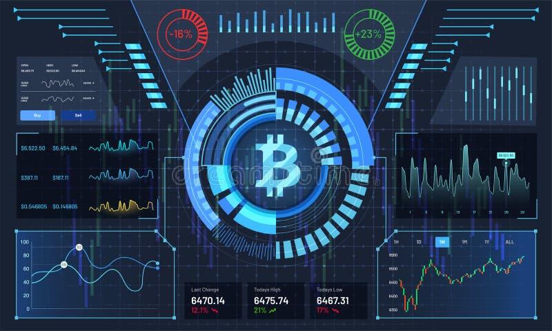 Futurystyczna technologia, Cryptocurrency wekslowa platforma, głowa ilustracji