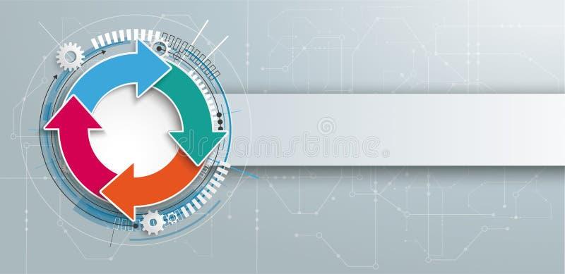 Futurystyczny Ringowy cykl budowy obwodu deski sztandar ilustracja wektor
