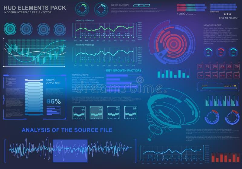Futurystyczny wirtualny graficzny dotyka interfejs użytkownika, cel ilustracji