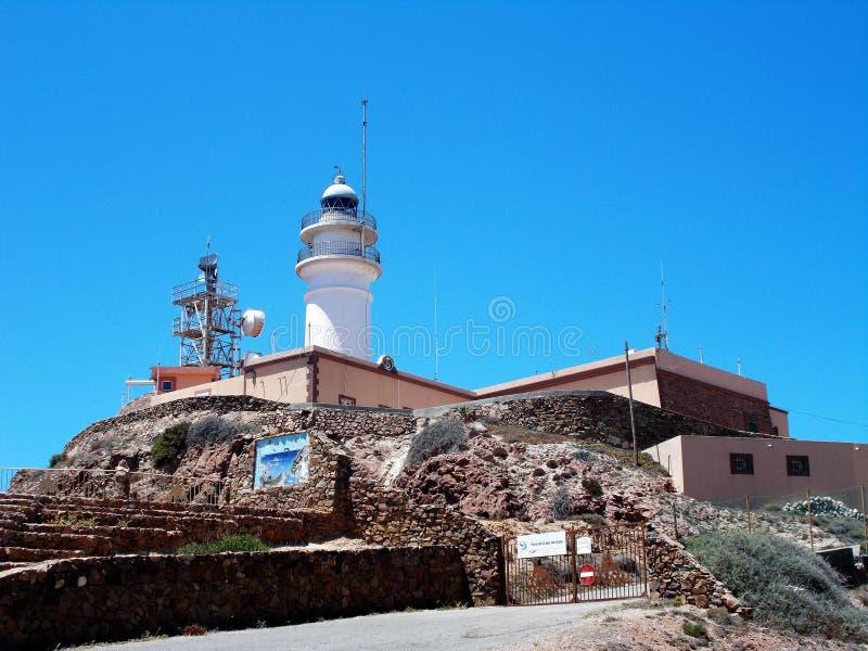 Fyr-naturligt parkera Cabo de Gata-Almeria-Andalusia arkivbilder