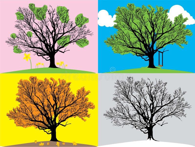fyra illustrationsäsonger stock illustrationer