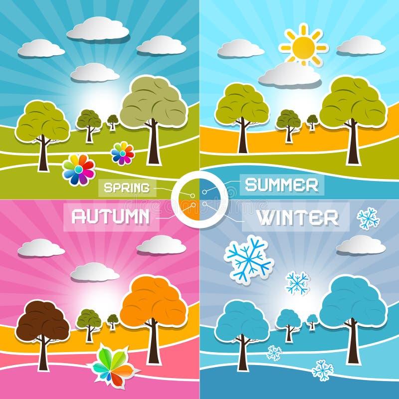 Fyra säsonglandskapbakgrunder vektor illustrationer