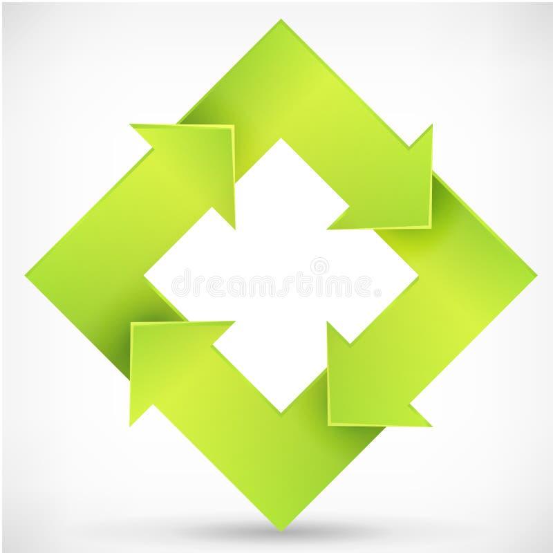 Fyrkanten roterar den gröna logomallen för pilen vektor illustrationer