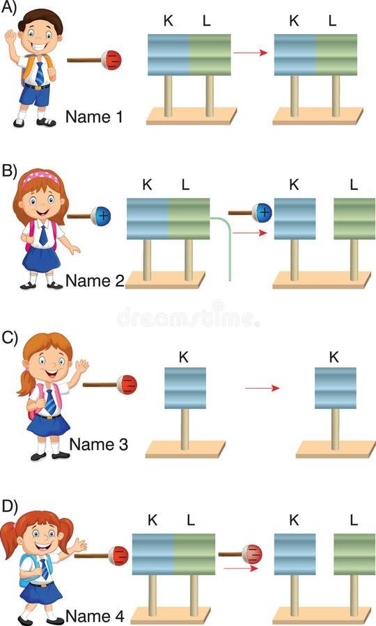 Fysica - Elektrische geladen deeltjespositieven vector illustratie