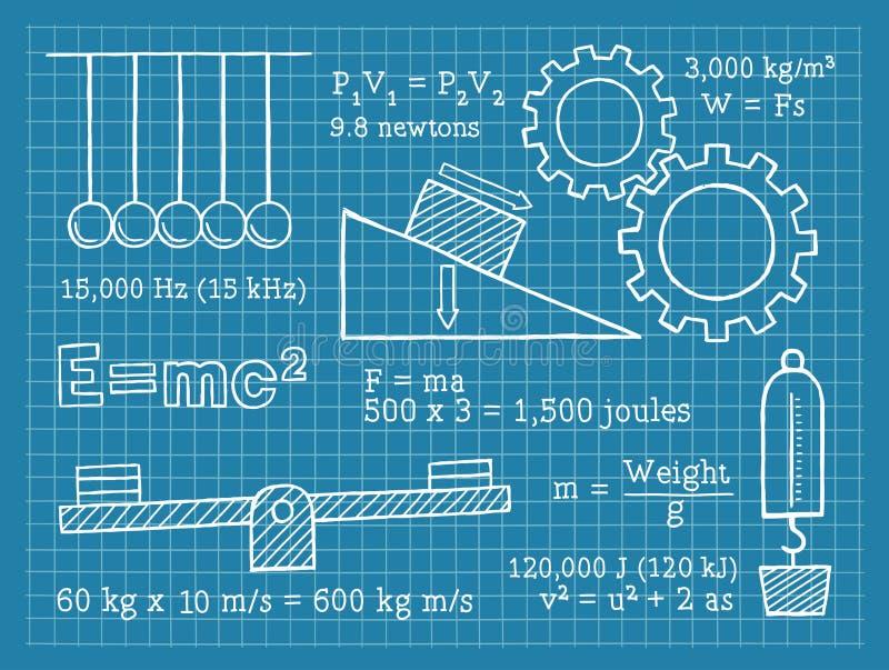 Fysica, Wetenschap, School, Blauwdruk vector illustratie
