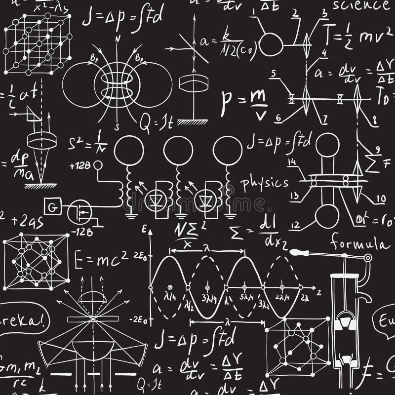 Fysieke formules, grafiek en wetenschappelijke berekeningen op bord royalty-vrije illustratie