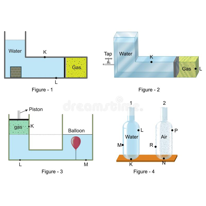 Fysik - gaser och flytande stock illustrationer