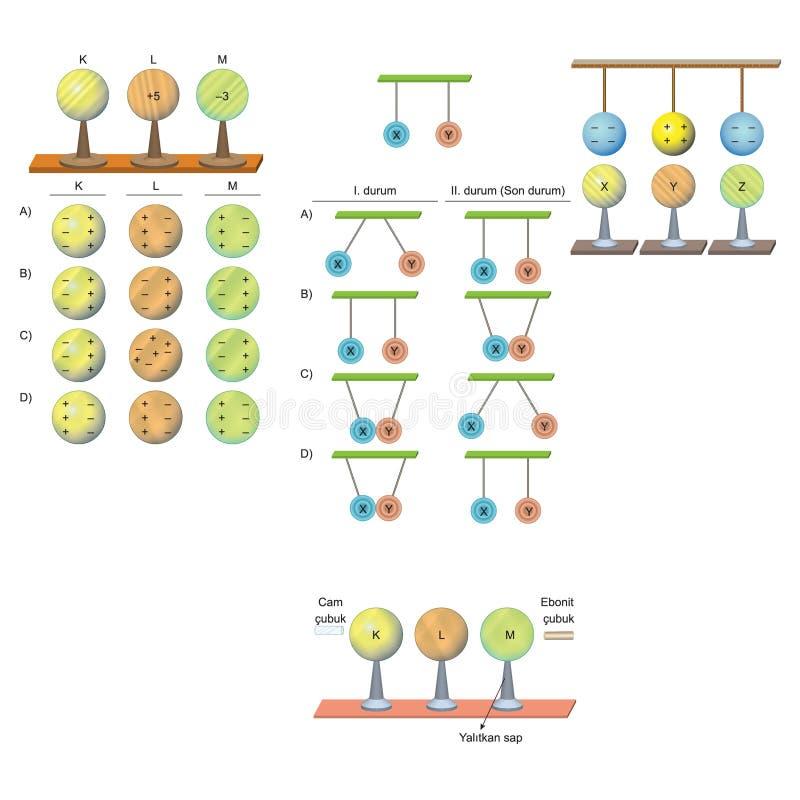 Fysik - positiv elkraft och - negativa laddade partiklar stock illustrationer